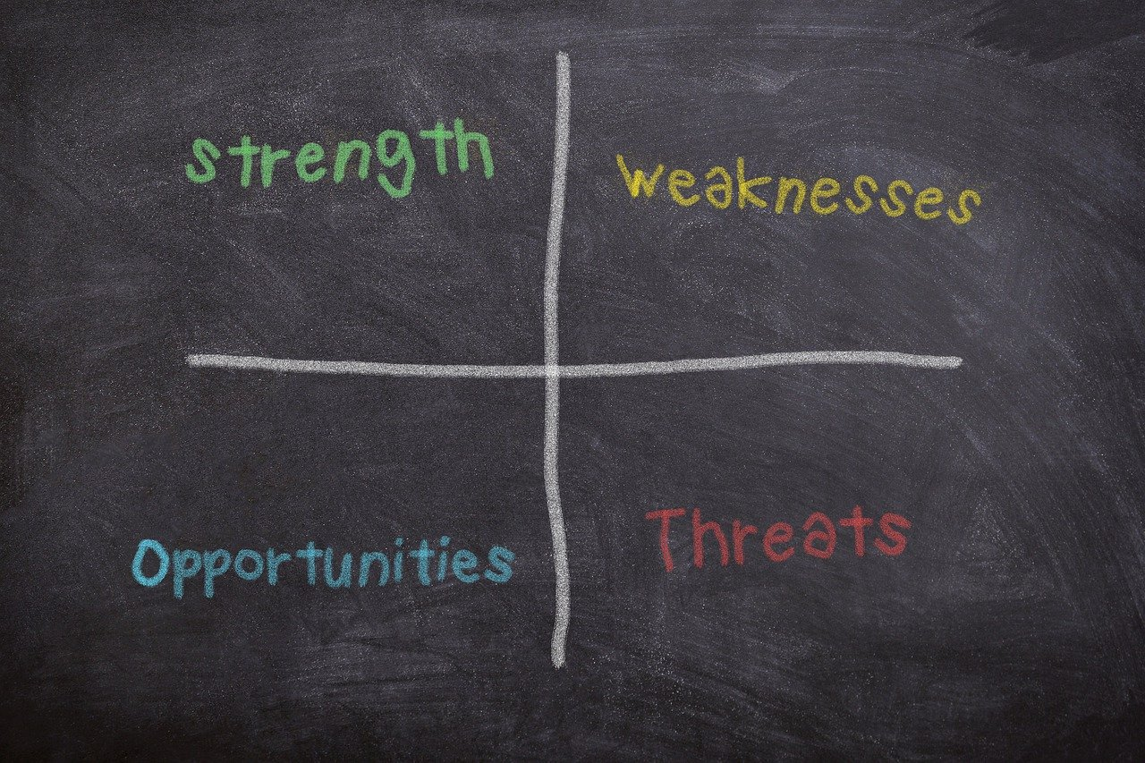Careerresilience SWOT March 2020